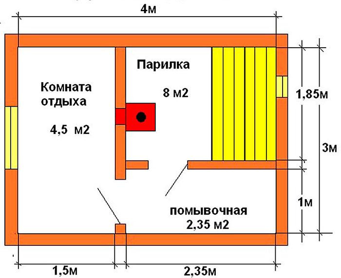 План русской бани
