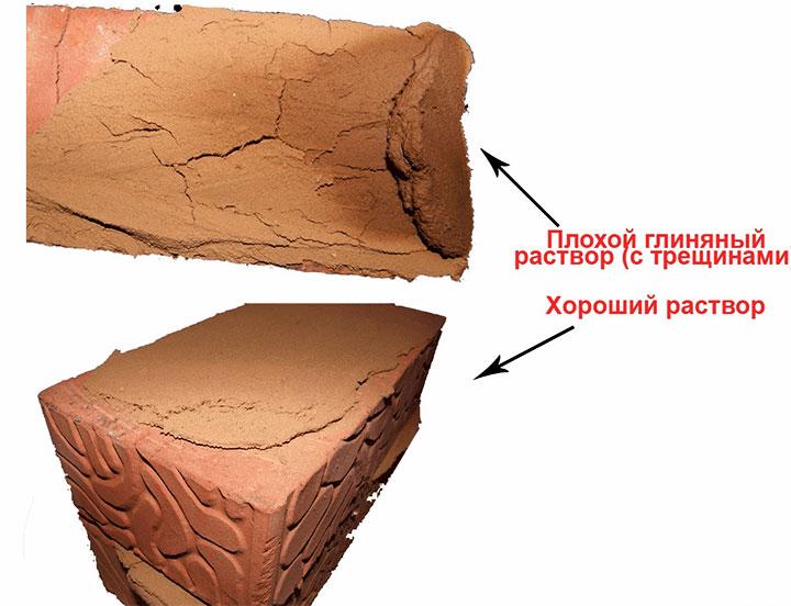 Правильный глиняный раствор для штукатурки печи