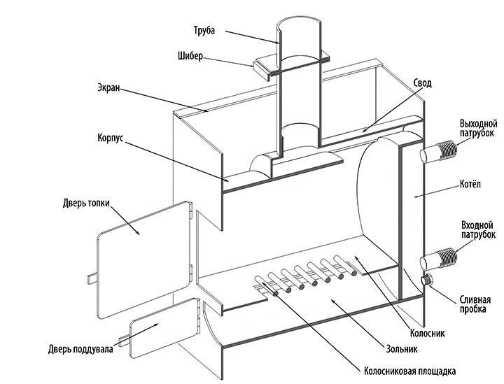 Металлическая банная печь в разрезе