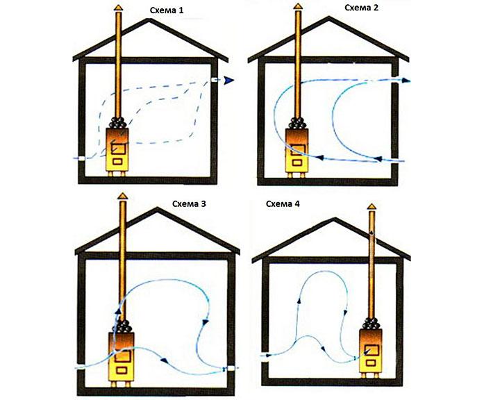 Схемы естественной вентиляции в бане