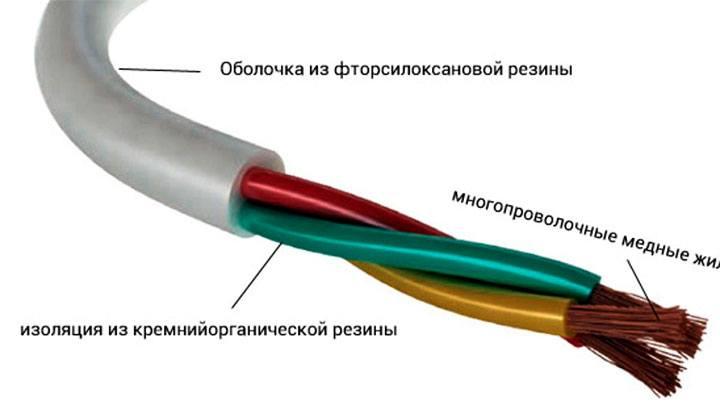 Трехжильный электрокабель