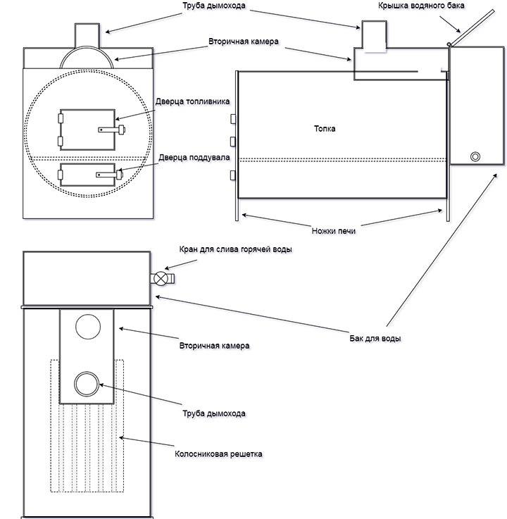 Конструктивная схема горизонтальной печи