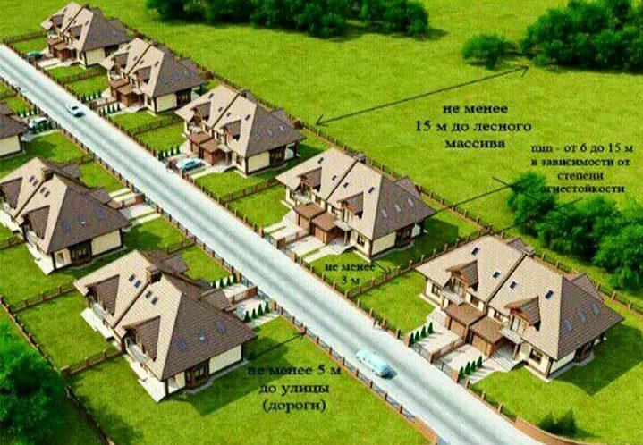 Нормы строительства домов в садовых товариществах