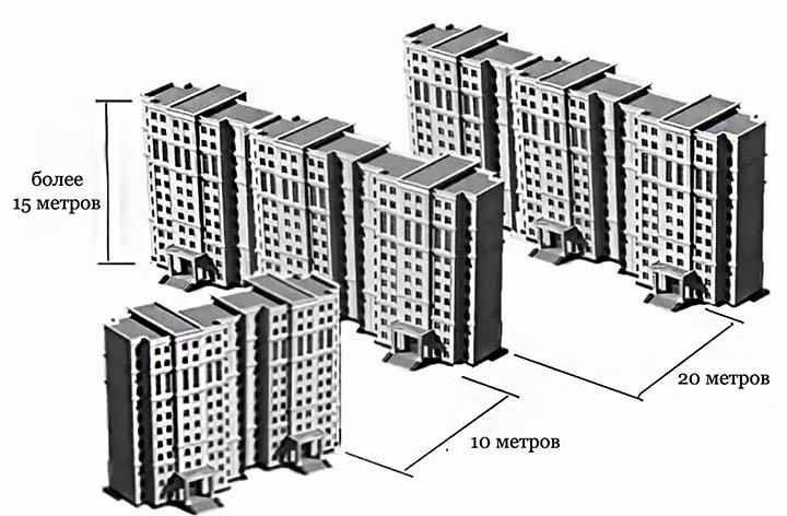 Расстояние между многоэтажными домами в городе